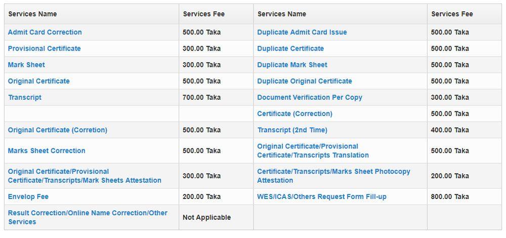 National University (NU) certificate name correction