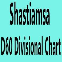 Shastiamsa D60 Divisional Chart