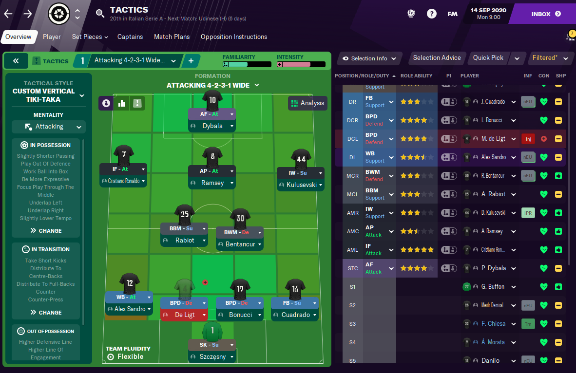 Football Manager 2021 Juventus Tactic | Team Guide | FM21