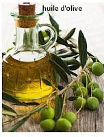 huile d'olive pour perte du poids