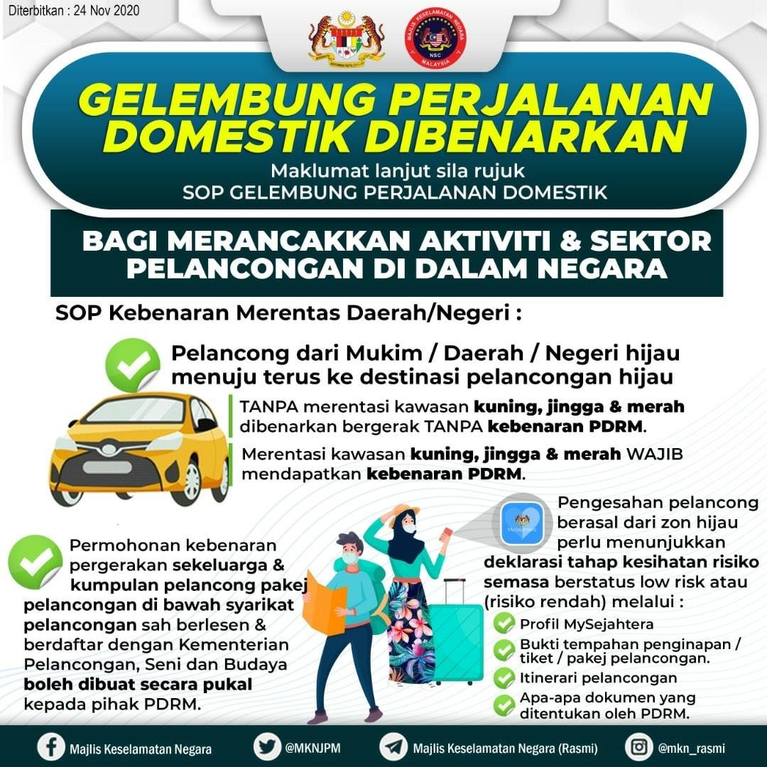 Pelancongan Kini Malaysia Malaysia Tourism Now November 2020