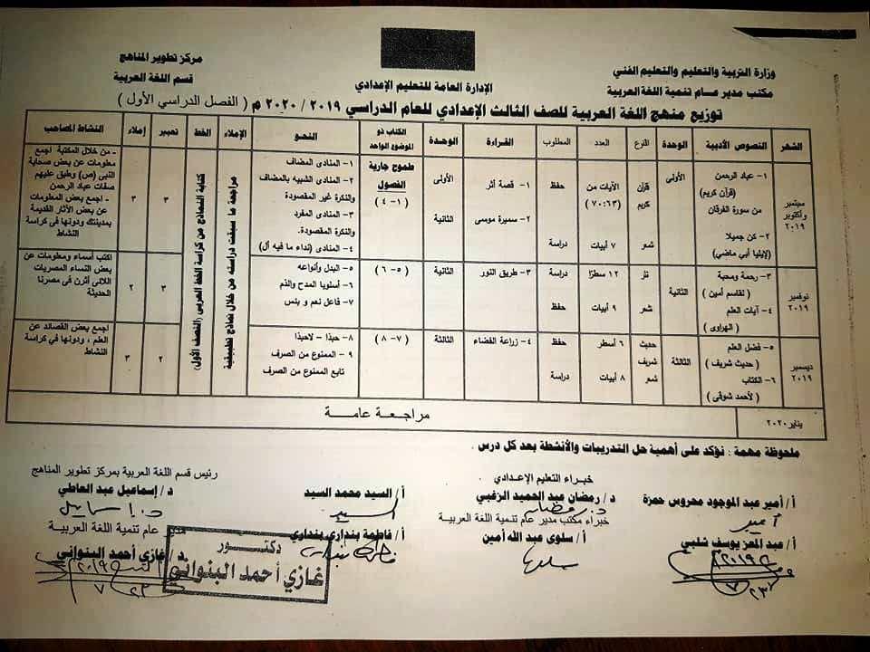 توزيع منهج اللغة العربية لصفوف المرحلة الإعدادية ترم أول 2019 / 2020 1