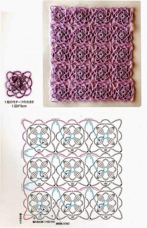 5 puntos novedosos al crochet para mis amigas creativas