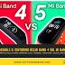 Il cinturino del Mi Band 4 è compatibile con il Mi Band 5? Possiamo adattarlo?