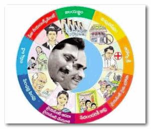 Grama Ward Sachivalayam Mobile Loss Damage Repayment user manual
