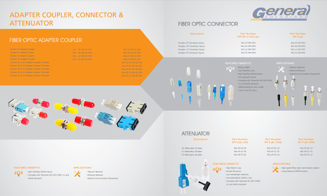 Solusi Fiber Optic Netviel 5