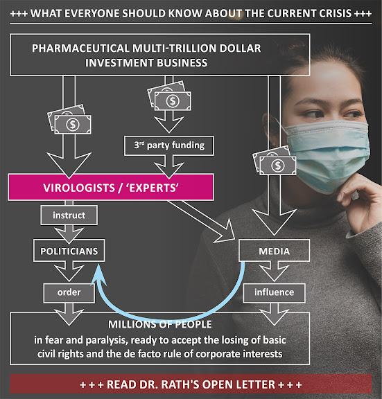 coronavirus pandemic pharmaceuticals fraud business fascism vaccines medicine