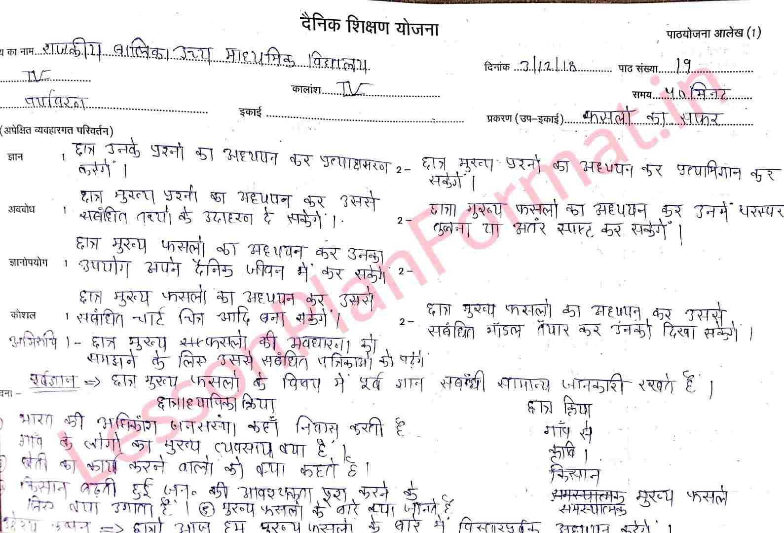 Crops | EVS Lesson Plan for Class 4 in Hindi