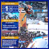 David Wise - PyeongChang 2018 - ©Laurent Salino / Agence Zoom