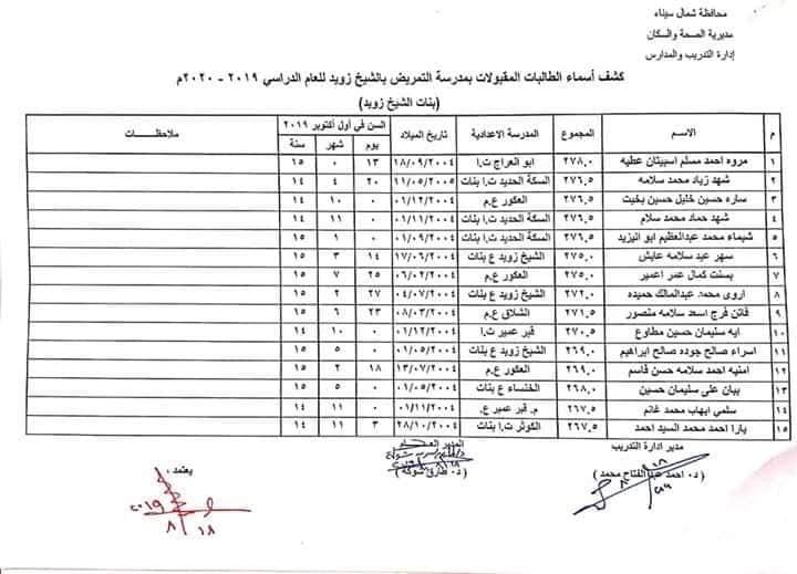 اسماء الطلبة والطالبات المقبولين بمدارس التمريض بشمال سيناء للعام الدراسي 2019 / 2020 1
