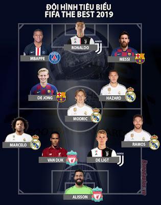 The best 2019, Real, Liverpool, Van Dijk, Ramos, Marcelo, Modric