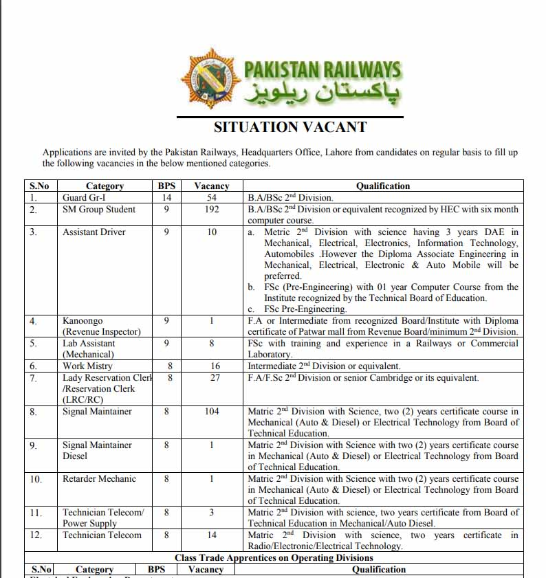 PAKISTAN RAILWAYS Phase-V