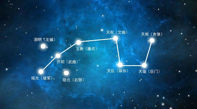 5,000-year-old astronomical markers discovered in central China