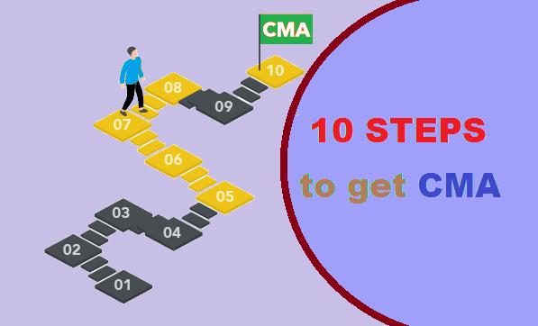 في هذا الموضوع سوف نتحدث عن خطوات الحصول على شهادة cma والتى من خلالها يمكنك معرفة التسلسل الذي يؤدي إلى الحصول علي شهادة cma