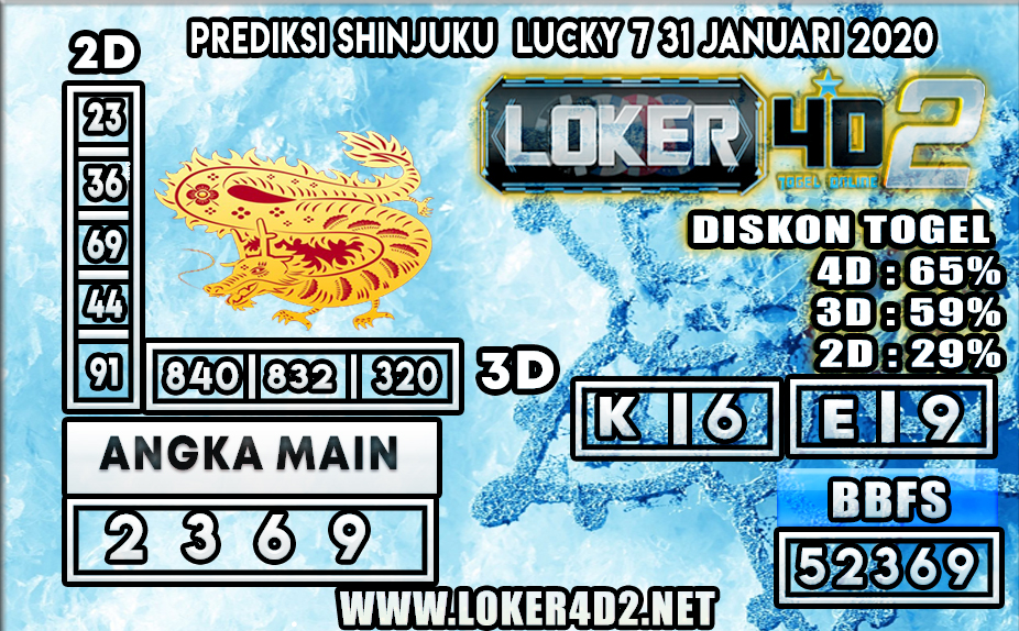 PREDIKSI TOGEL SHINJUKU LUCKY 7 LOKER4D2 31 JANUARI 2020
