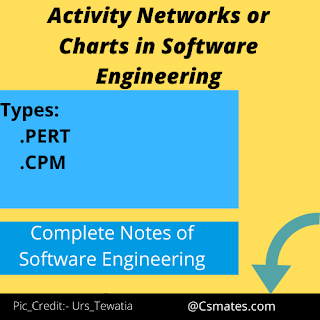 Activity Networks in software Engineering