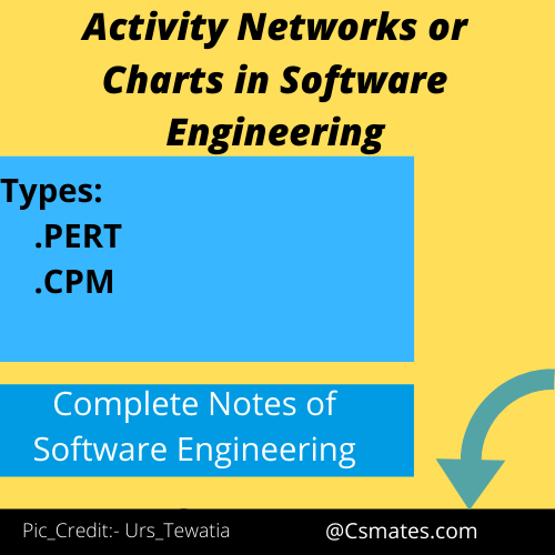 What are activity networks in software engineering[Know More]