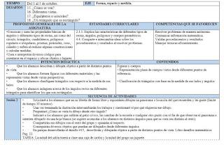 PLANEACIONE PRIMER TRIMESTRE PARA PRIMER GRADO CICLO ESCOLAR 2018-2019