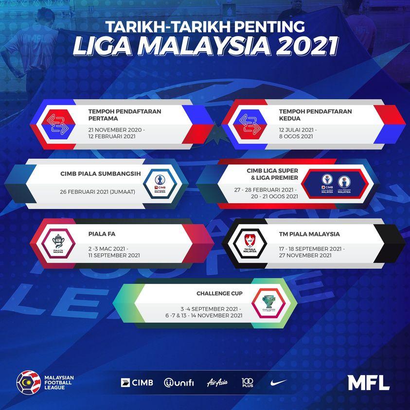 kalendar tarikh penting Liga Malaysia 2021