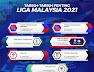 Tarikh-tarikh Penting Liga Malaysia 2021
