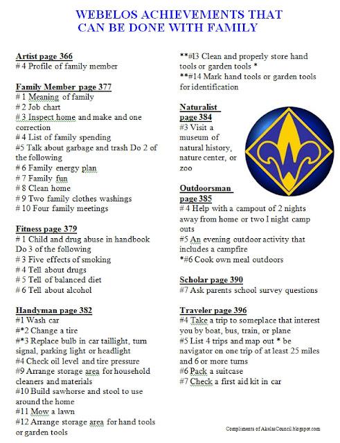 Akelas Council Cub Scout Leader Training Printable Editable