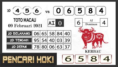 Prediksi Pencari Hoki Group Macau Selasa 09 Februari 2021