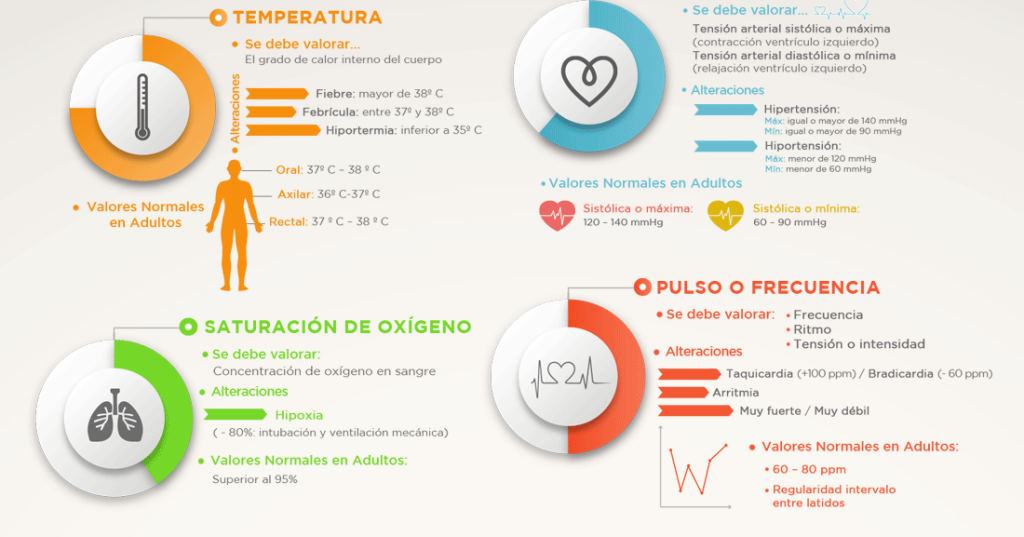 ¿qué nos dice la presión arterial sobre la salud de un individuo?