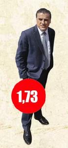 Cuánto mide Ramón Ulloa