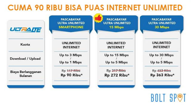 Harga Internet Unlimited BOLT