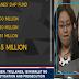 """P245-M DAP funds: """"Ghost projects"""" ni Trillanes na panahon pa ni Aquino, Nabulatlat"""