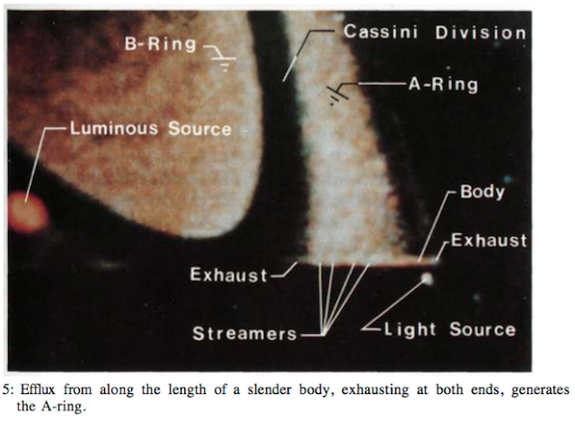 56f02247e24 Norman Bergrun - Ringmakers of Saturn - CLIP/NOTES, Video, UFO Sighting News