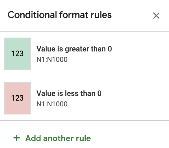 Single color conditional formatting with Google Sheets