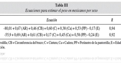 tabla de peso y talla en adultos mexicanos