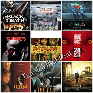 Filem Movie Best Mengenai Coronavirus Covid19, Pandemic, Outbreak dan Virus epidemic