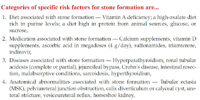 Home Remedies and Ayurvedic Treatment for Kidney Stone