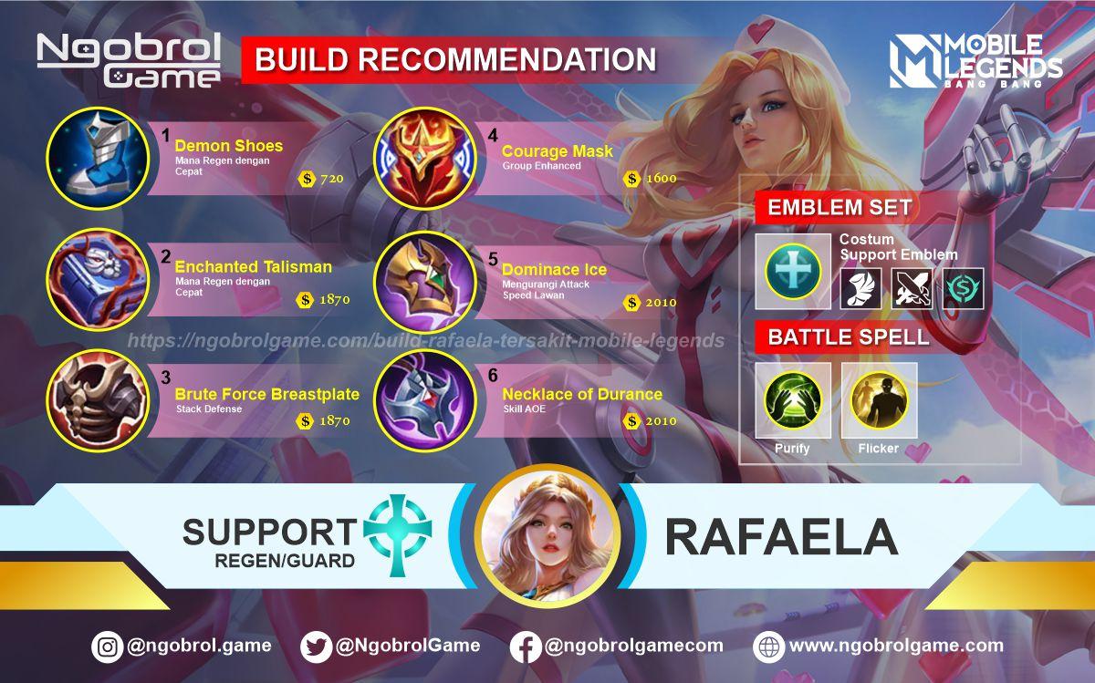 Build Rafaela Tersakit 2021 Mobile Legends