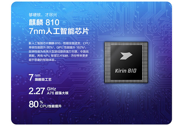 Kirin 810 delivers life to the handset is the most advanced HiSilicon Kirin processor