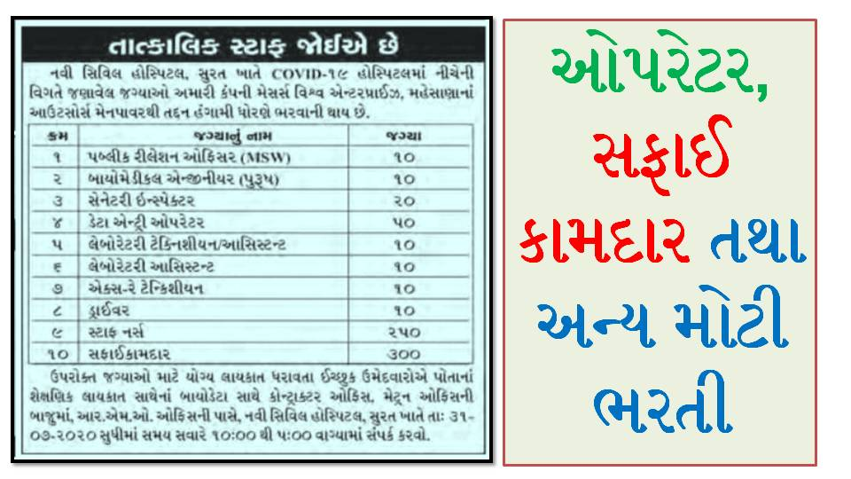 New Civil Hospital, Surat Recruitment For 680 Data Entry Operator, Sanitary Inspector & Other Posts 2020