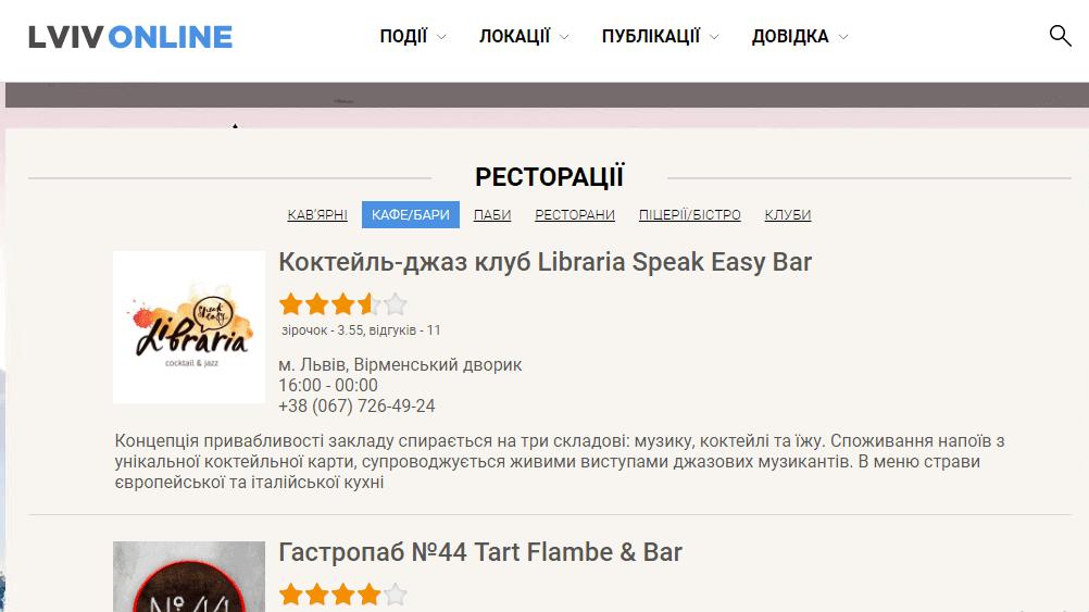 кафе_Львова