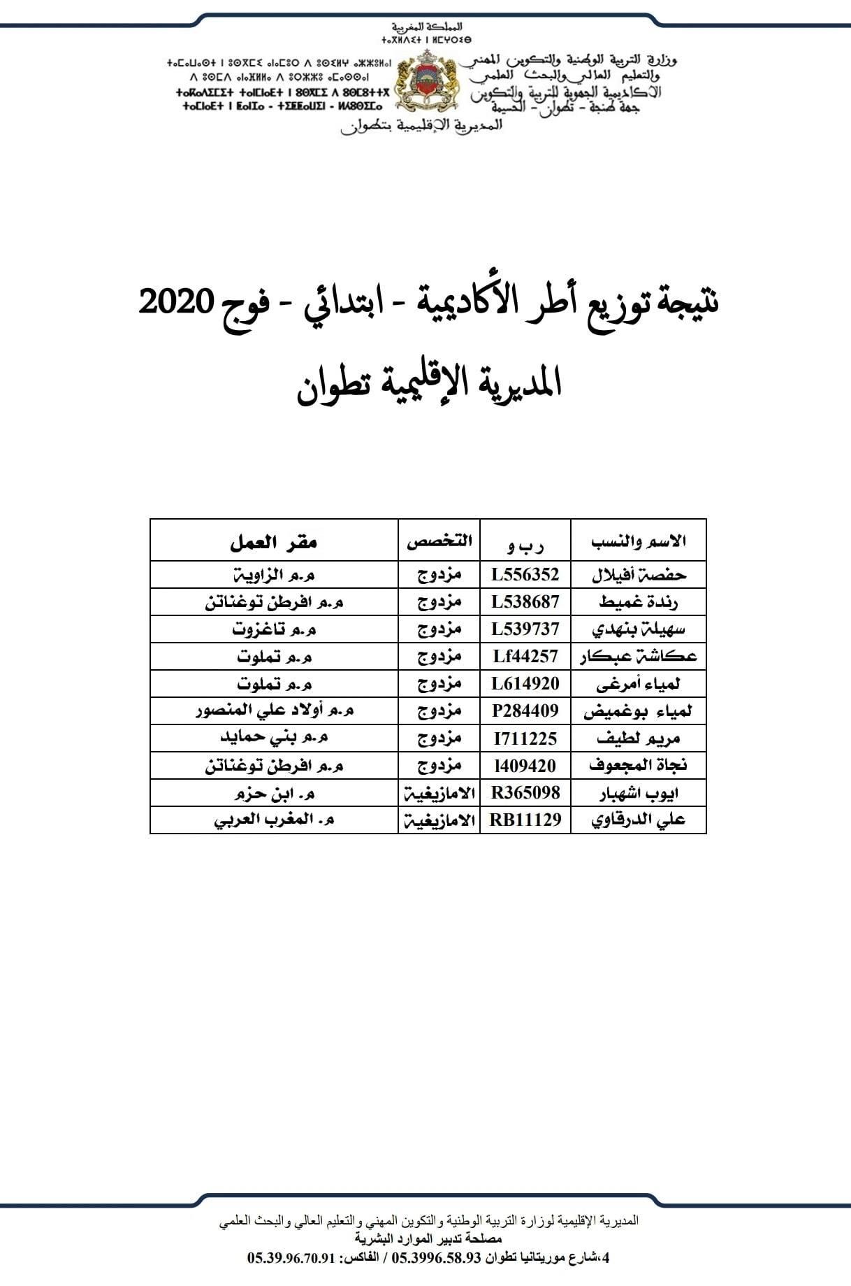 المديرية الاقليمية تطوان: نتائج توزيع أطر الأكاديمية فوج 2020 - السلك الابتدائي
