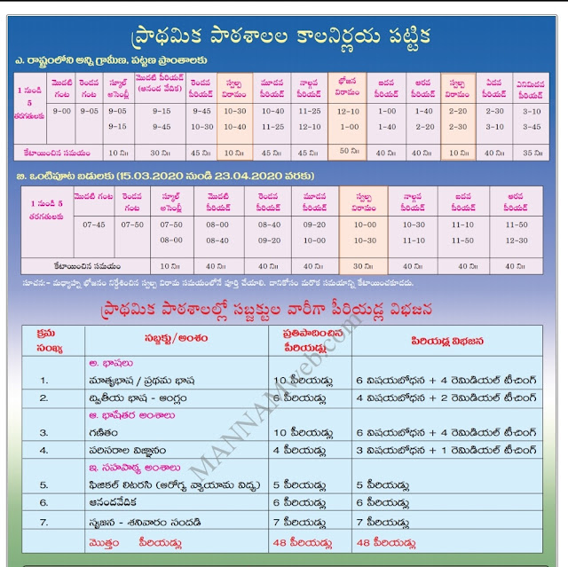 Andhra Pradesh (AP) Primary /UP Schools / High School Time table and Half Day school Time Table