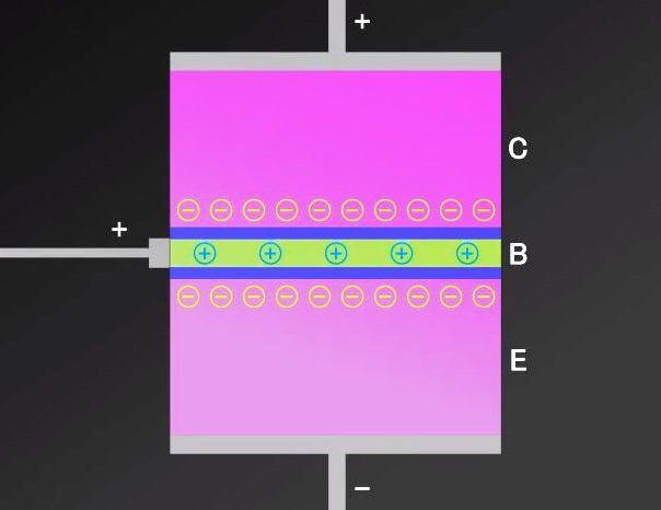 Electronique et electricite transistor bipolaire npn for Transistor fonctionnement