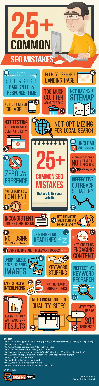 25+ Common SEO Mistakes #infographic