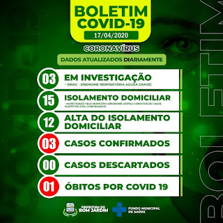 Boletim epidemiológico 17/04/2020 Bom Jardim Pe