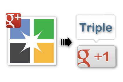 Google+ 專頁對經營部落格的妙用__(一) +1 數量基本解析
