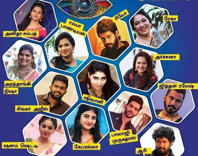 Bigg Boss Tamil Season 4 final list of contestants