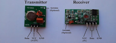 433MHz low cost RF transmitter and receiver module