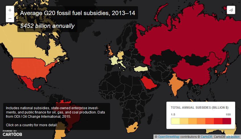 Average G20 fossil fuel subsidies
