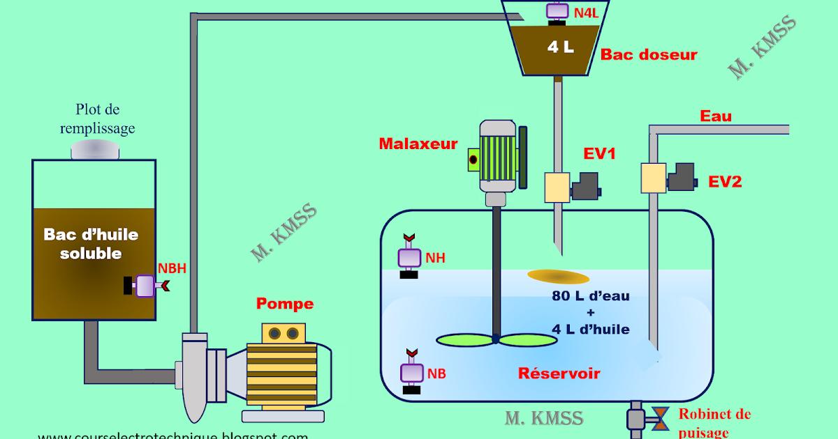 Electrotechnique Automatisme Industriel Exercices Et Corriges