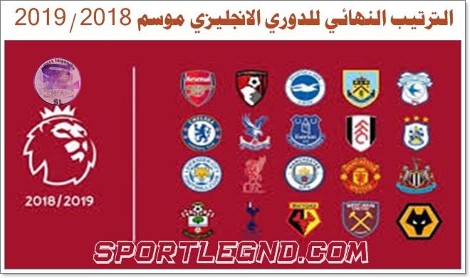 ترتيب الدوري الإنجليزي النهائي موسم 2019 2018
